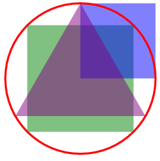 Figure 4: Areas of circles, squares, & triangles