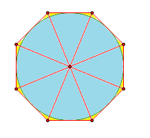 Measurement of a Circle, circuscribed polygons