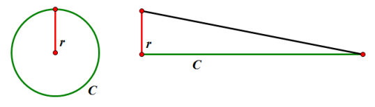 Measurement of a Circle, proposition 1