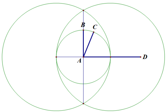 Figure 5: Why is angle BAD right, but angle CAD is not?