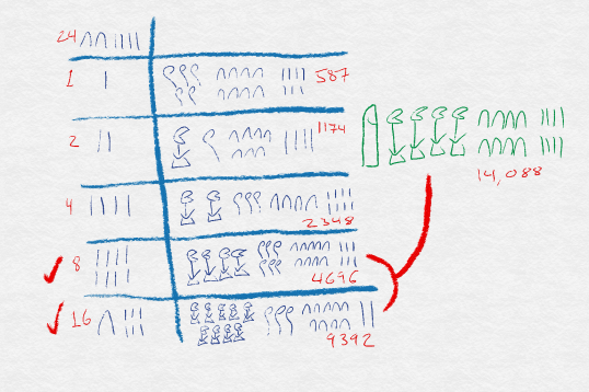 Figure 5: Egyptian multiplication