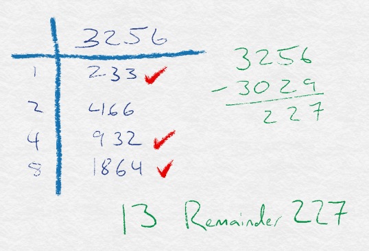 Figure 7: 3256÷233