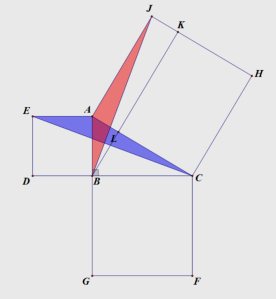 Figure 3: Proving ABDE = AJKL