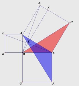 Figure 4: Proving BCFG = CHKL