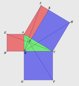 Figure 5: The Theorem proved
