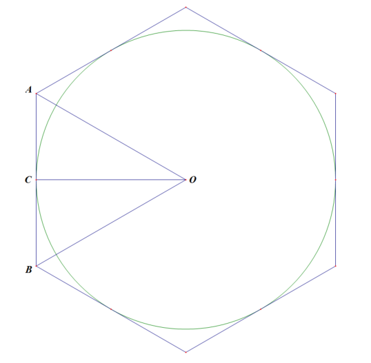 Figure 1: A circle and hexagon with radius equal to apothem