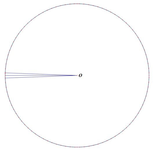Figure 3: Circle and Nonacontakaihexagon with equal radius and apothem